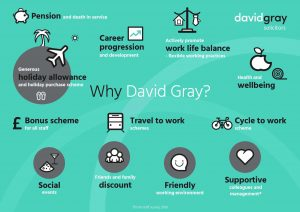 staff benefits infographic